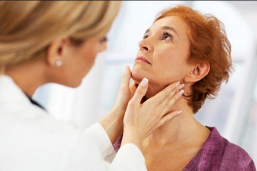 Исследование щитовидки